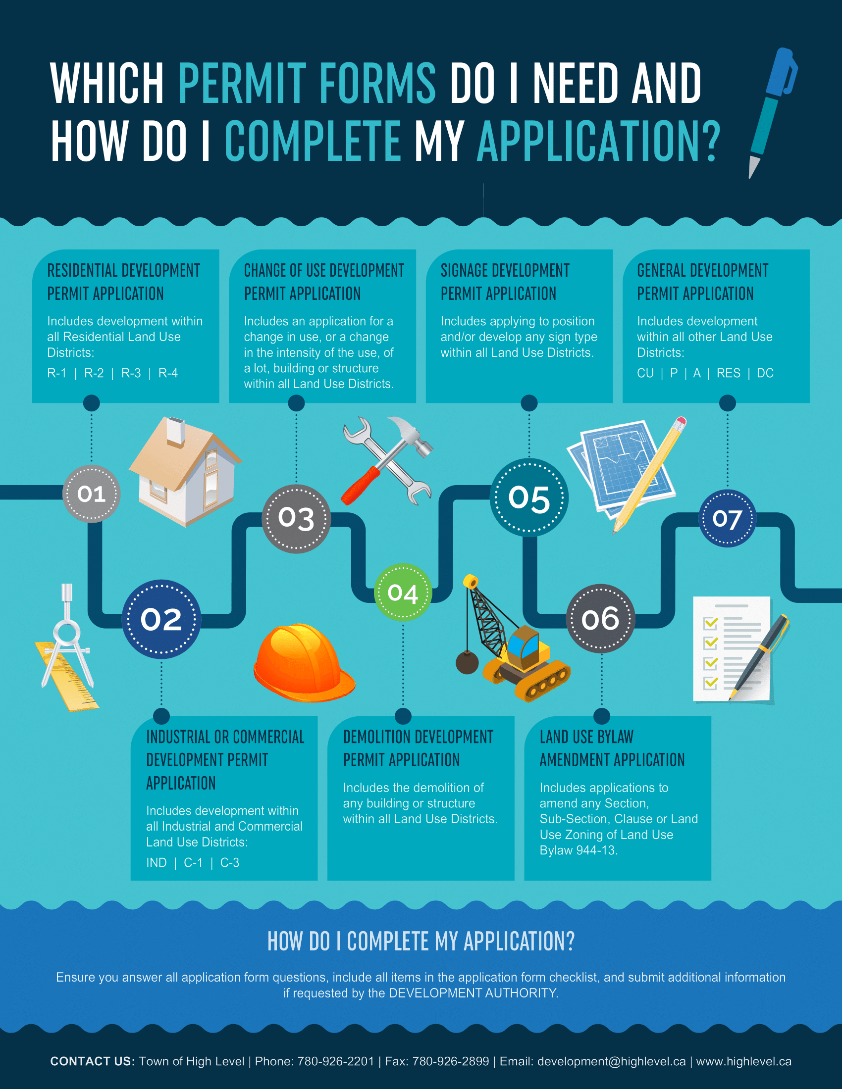 Which-development-permit-form-do-I-need-and-how-do-I-complete-my-application-1
